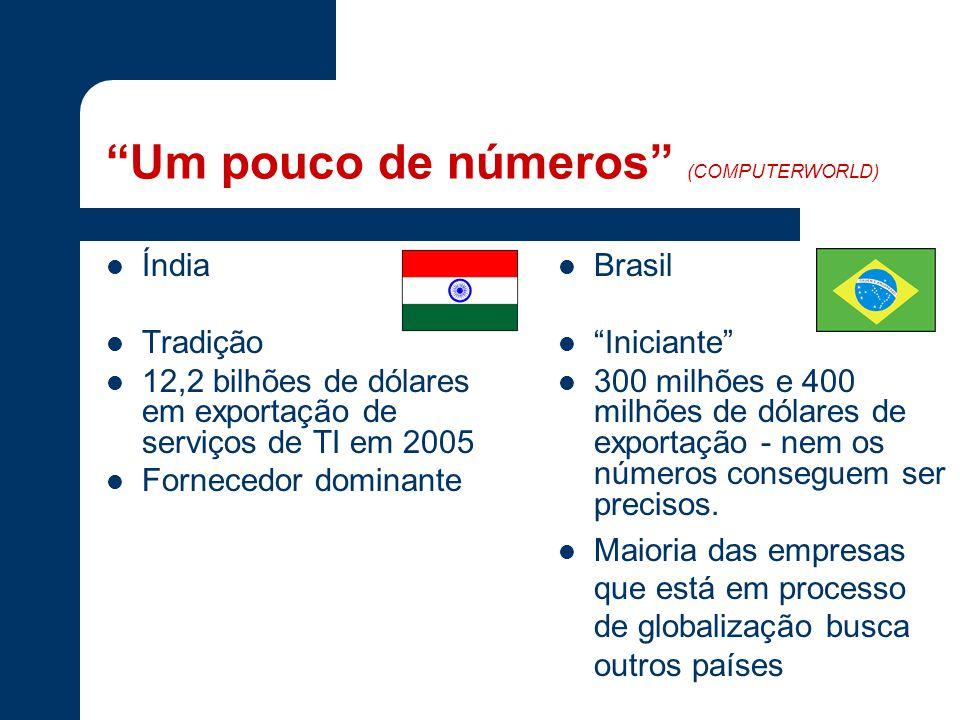 Um pouco de números (COMPUTERWORLD) Índia Tradição 12,2 bilhões de dólares em exportação de serviços de TI em 2005 Fornecedor dominante Brasil Iniciante 300 milhões e 400 milhões de dólares de exportação - nem os números conseguem ser precisos.