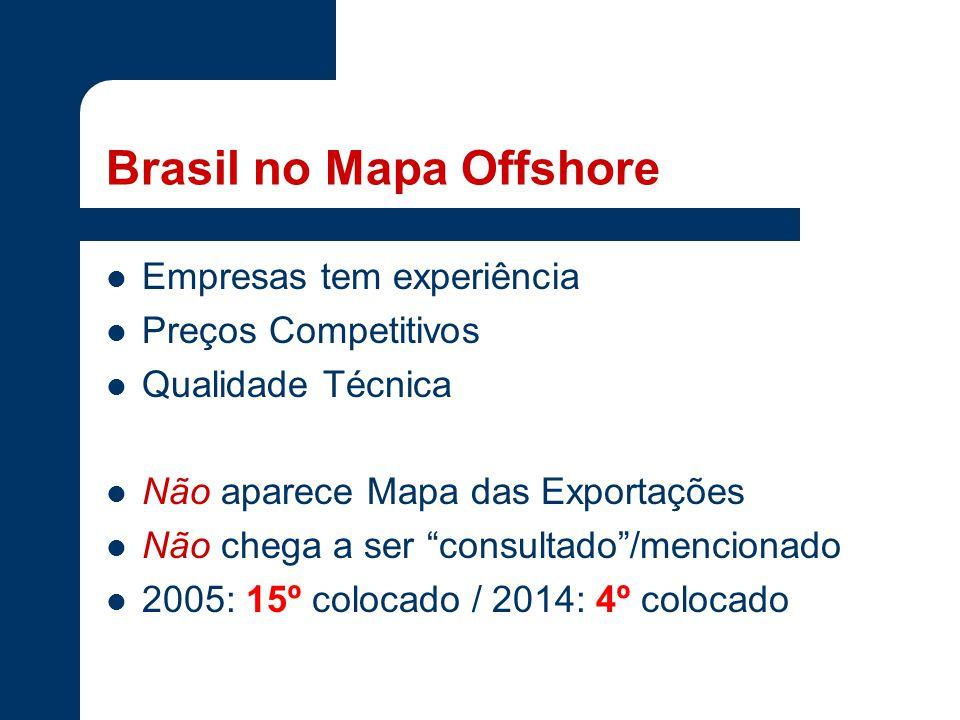 Brasil no Mapa Offshore Empresas tem experiência Preços Competitivos Qualidade Técnica Não aparece Mapa das Exportações Não chega a ser consultado /mencionado 2005: 15º colocado / 2014: 4º colocado