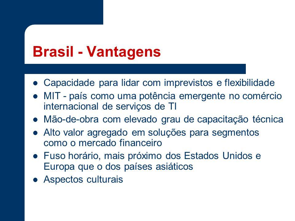 Brasil - Vantagens Capacidade para lidar com imprevistos e flexibilidade MIT - país como uma potência emergente no comércio internacional de serviços de TI Mão-de-obra com elevado grau de capacitação técnica Alto valor agregado em soluções para segmentos como o mercado financeiro Fuso horário, mais próximo dos Estados Unidos e Europa que o dos países asiáticos Aspectos culturais