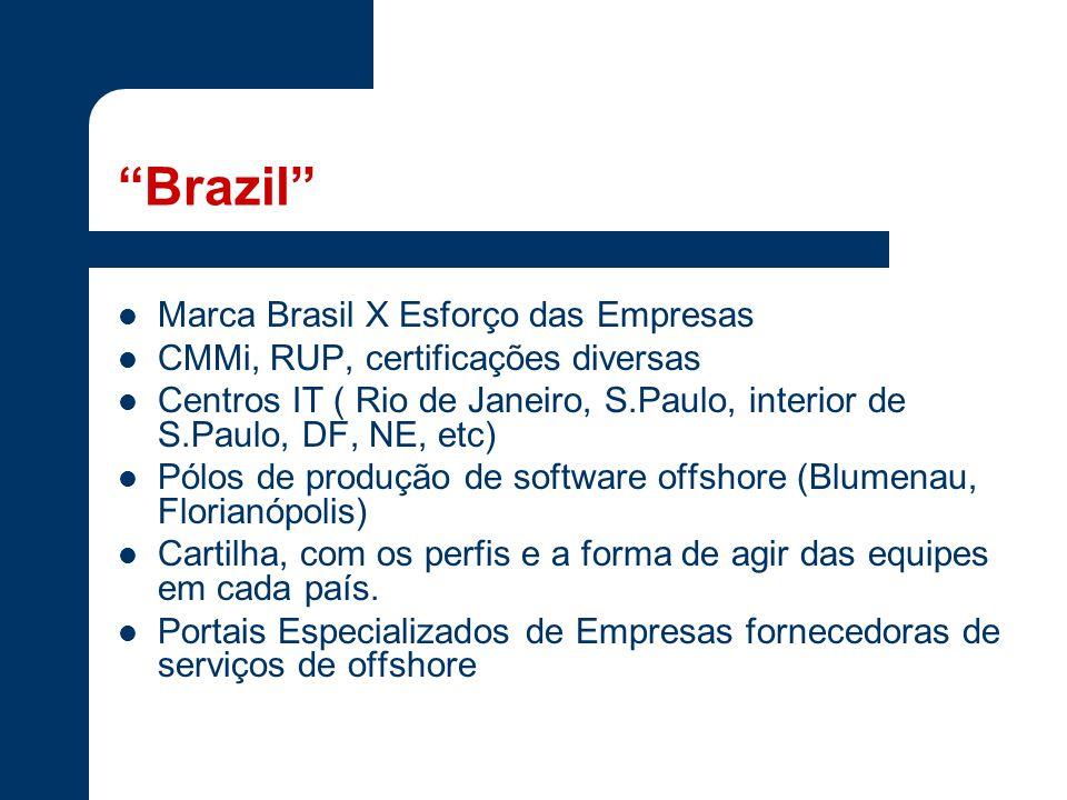"""""""Brazil"""" Marca Brasil X Esforço das Empresas CMMi, RUP, certificações diversas Centros IT ( Rio de Janeiro, S.Paulo, interior de S.Paulo, DF, NE, etc)"""