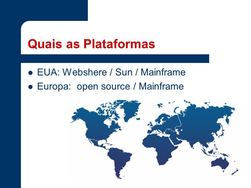 Quais as Plataformas EUA: Webshere / Sun / Mainframe Europa: open source / Mainframe