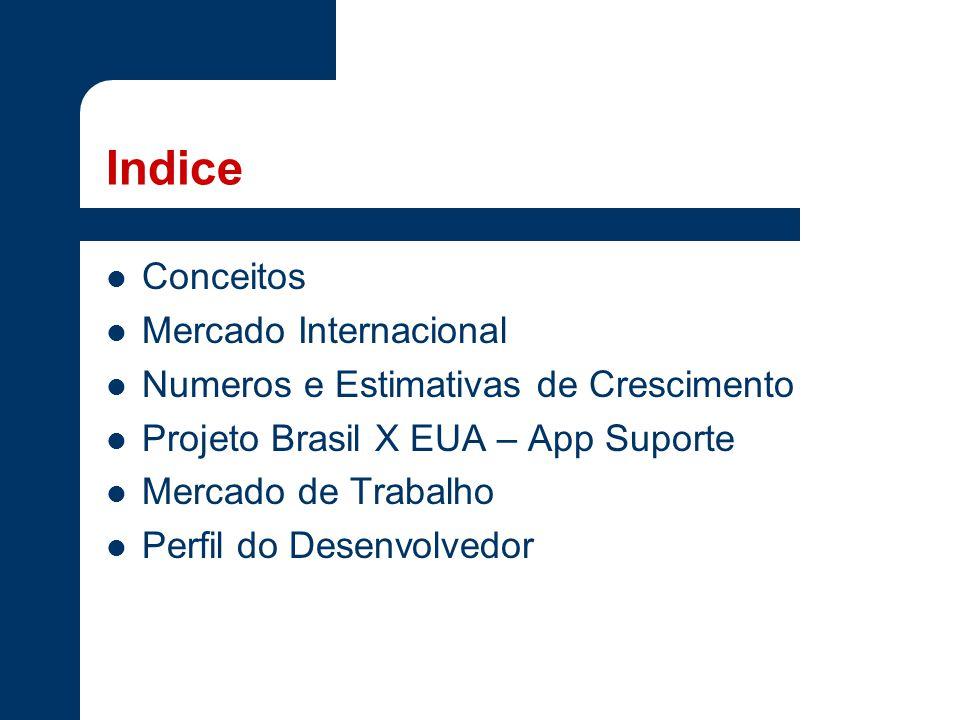 Indice Conceitos Mercado Internacional Numeros e Estimativas de Crescimento Projeto Brasil X EUA – App Suporte Mercado de Trabalho Perfil do Desenvolv