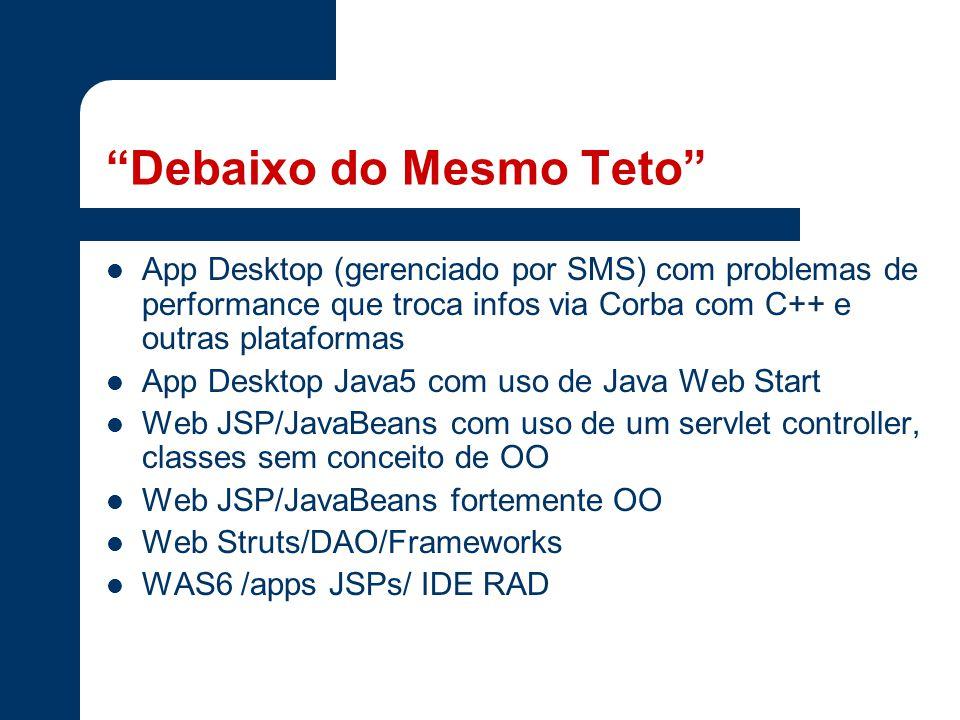 Debaixo do Mesmo Teto App Desktop (gerenciado por SMS) com problemas de performance que troca infos via Corba com C++ e outras plataformas App Desktop Java5 com uso de Java Web Start Web JSP/JavaBeans com uso de um servlet controller, classes sem conceito de OO Web JSP/JavaBeans fortemente OO Web Struts/DAO/Frameworks WAS6 /apps JSPs/ IDE RAD