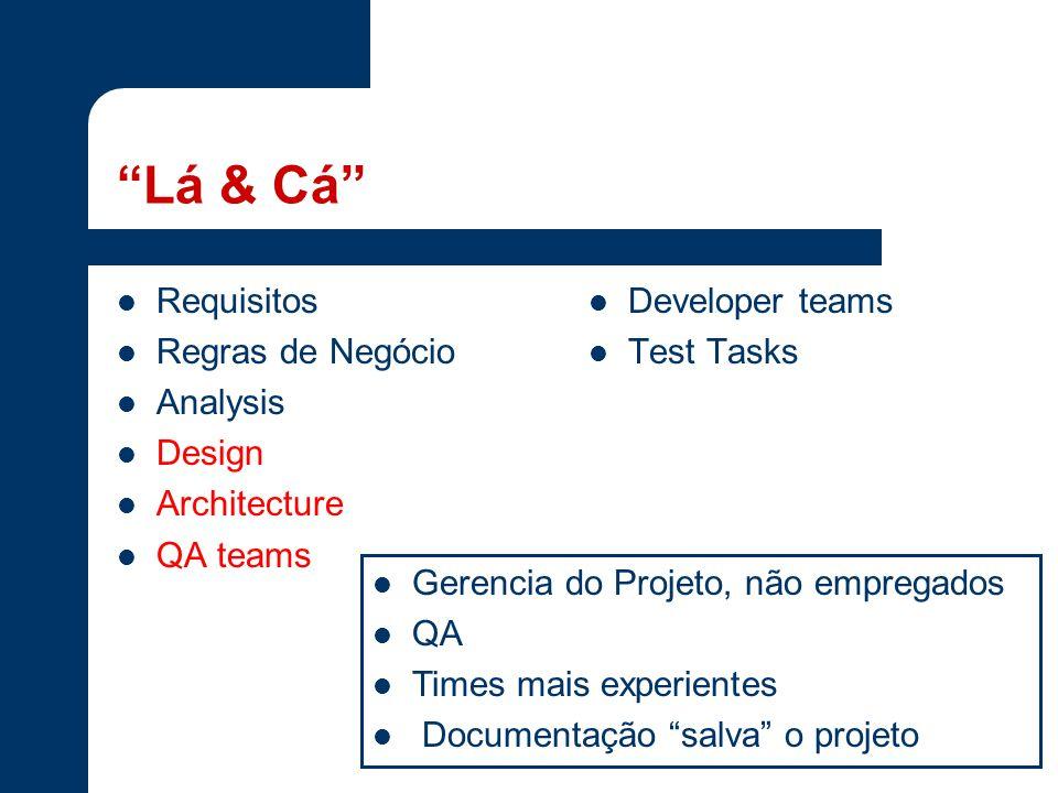Lá & Cá Requisitos Regras de Negócio Analysis Design Architecture QA teams Developer teams Test Tasks Gerencia do Projeto, não empregados QA Times mais experientes Documentação salva o projeto