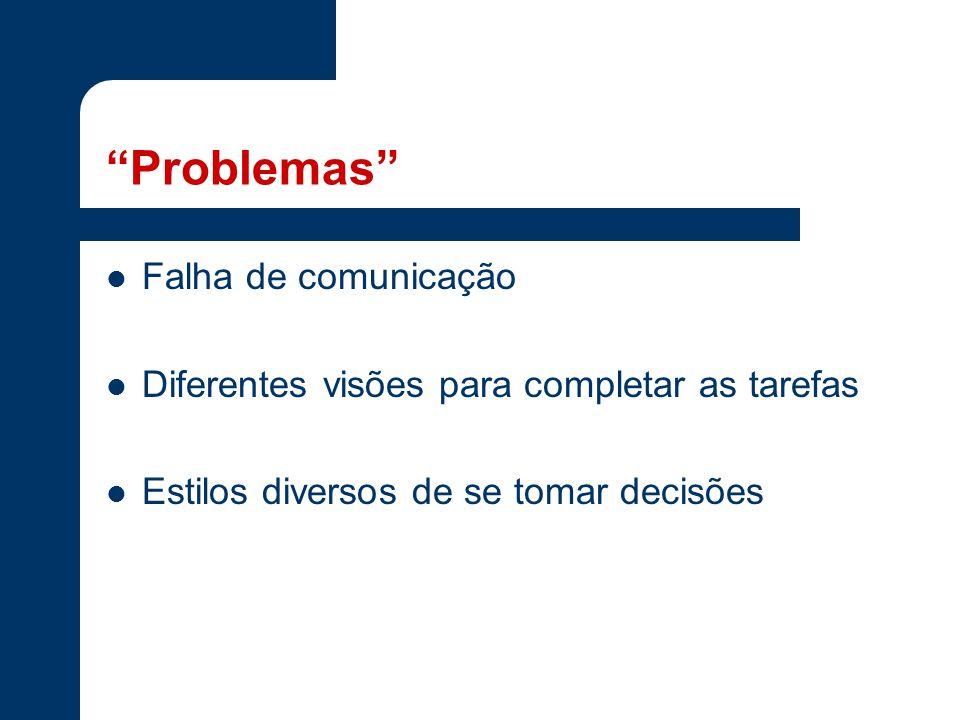 Problemas Falha de comunicação Diferentes visões para completar as tarefas Estilos diversos de se tomar decisões