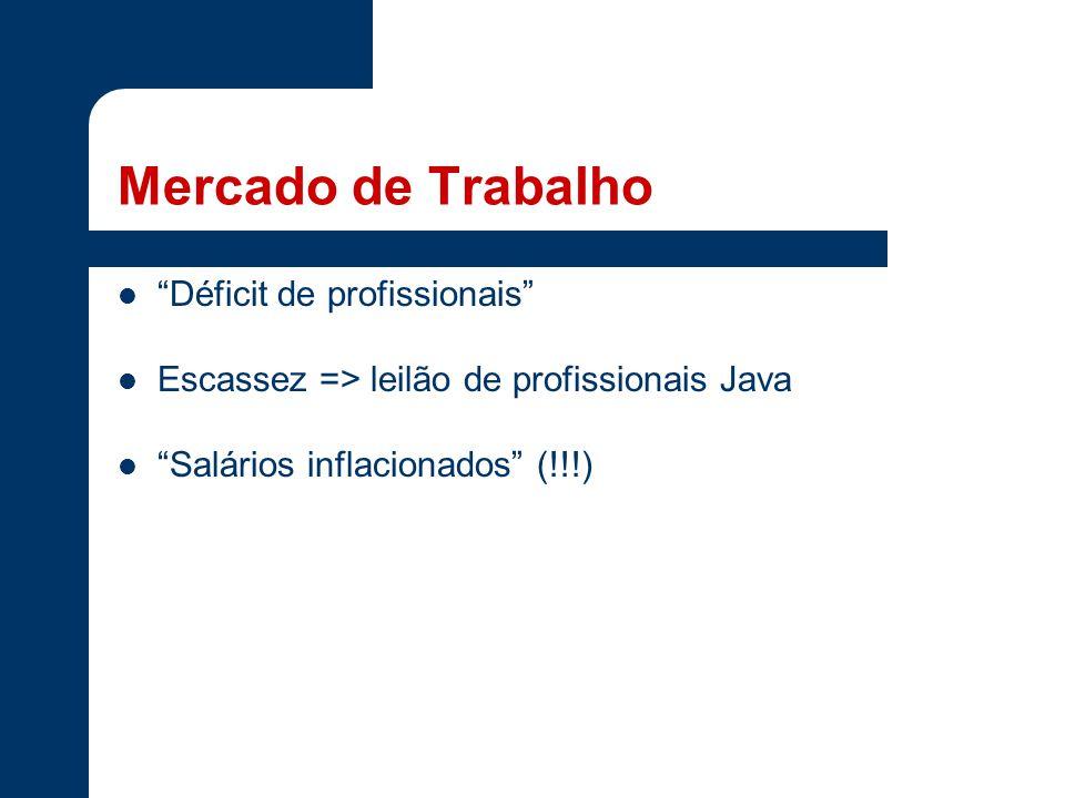 """Mercado de Trabalho """"Déficit de profissionais"""" Escassez => leilão de profissionais Java """"Salários inflacionados"""" (!!!)"""