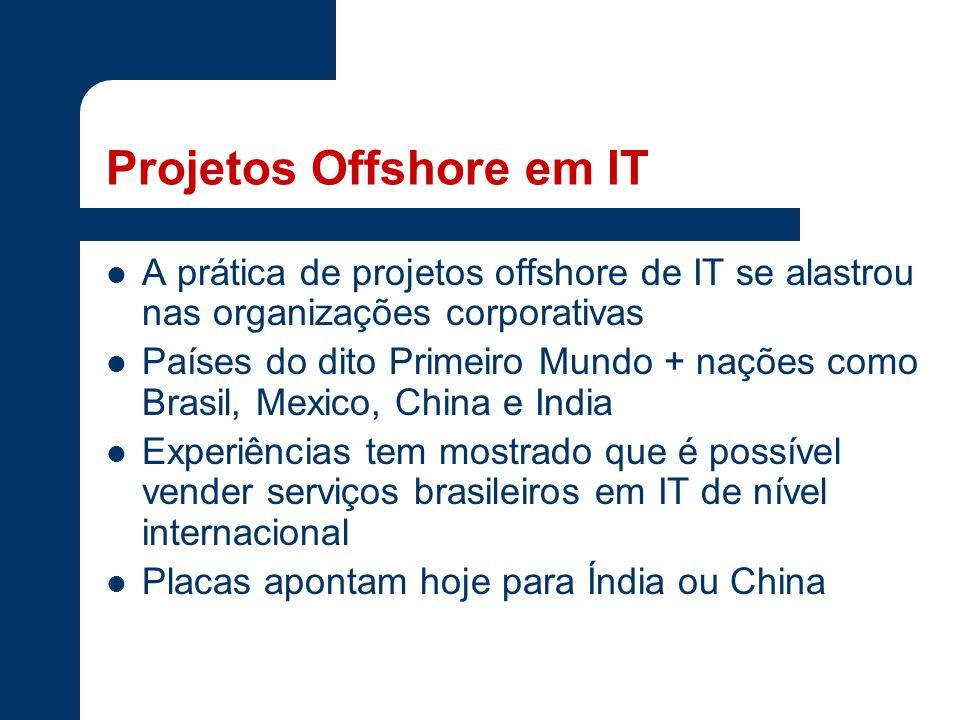 Projetos Offshore em IT A prática de projetos offshore de IT se alastrou nas organizações corporativas Países do dito Primeiro Mundo + nações como Brasil, Mexico, China e India Experiências tem mostrado que é possível vender serviços brasileiros em IT de nível internacional Placas apontam hoje para Índia ou China