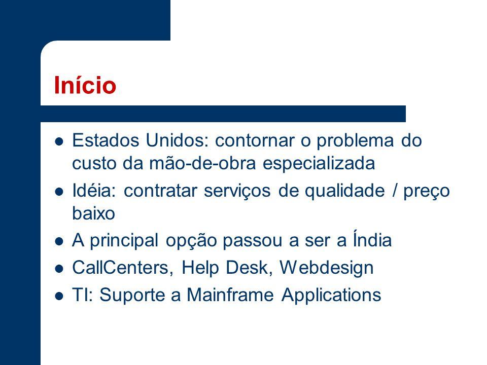 Início Estados Unidos: contornar o problema do custo da mão-de-obra especializada Idéia: contratar serviços de qualidade / preço baixo A principal opção passou a ser a Índia CallCenters, Help Desk, Webdesign TI: Suporte a Mainframe Applications