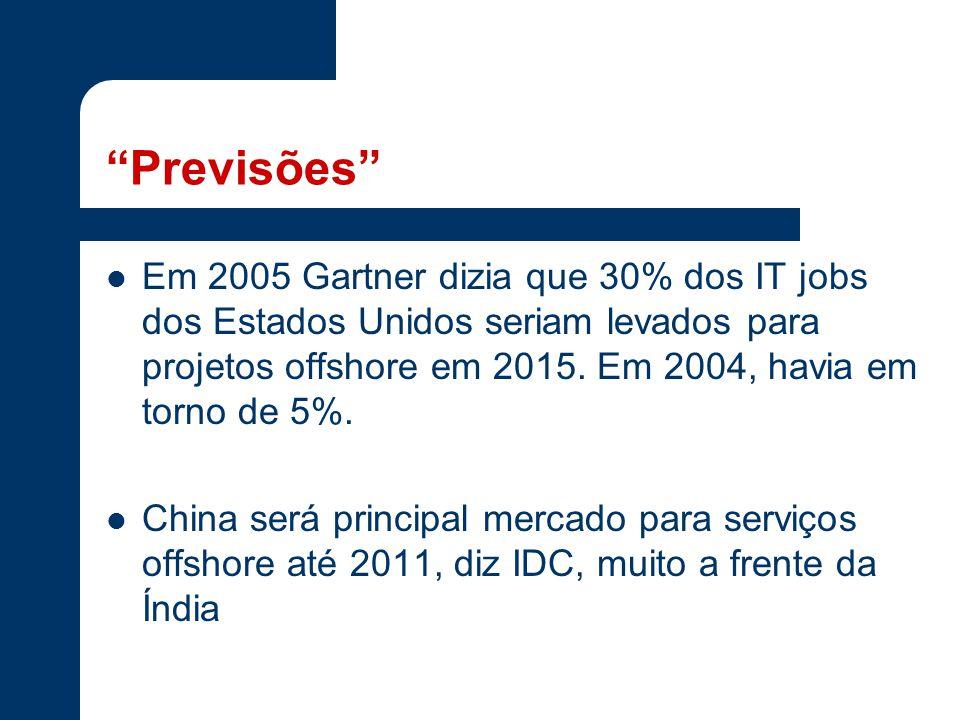 """""""Previsões"""" Em 2005 Gartner dizia que 30% dos IT jobs dos Estados Unidos seriam levados para projetos offshore em 2015. Em 2004, havia em torno de 5%."""