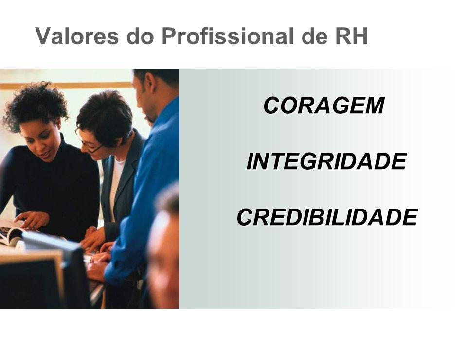 CORAGEM INTEGRIDADE INTEGRIDADE CREDIBILIDADE CREDIBILIDADE Valores do Profissional de RH