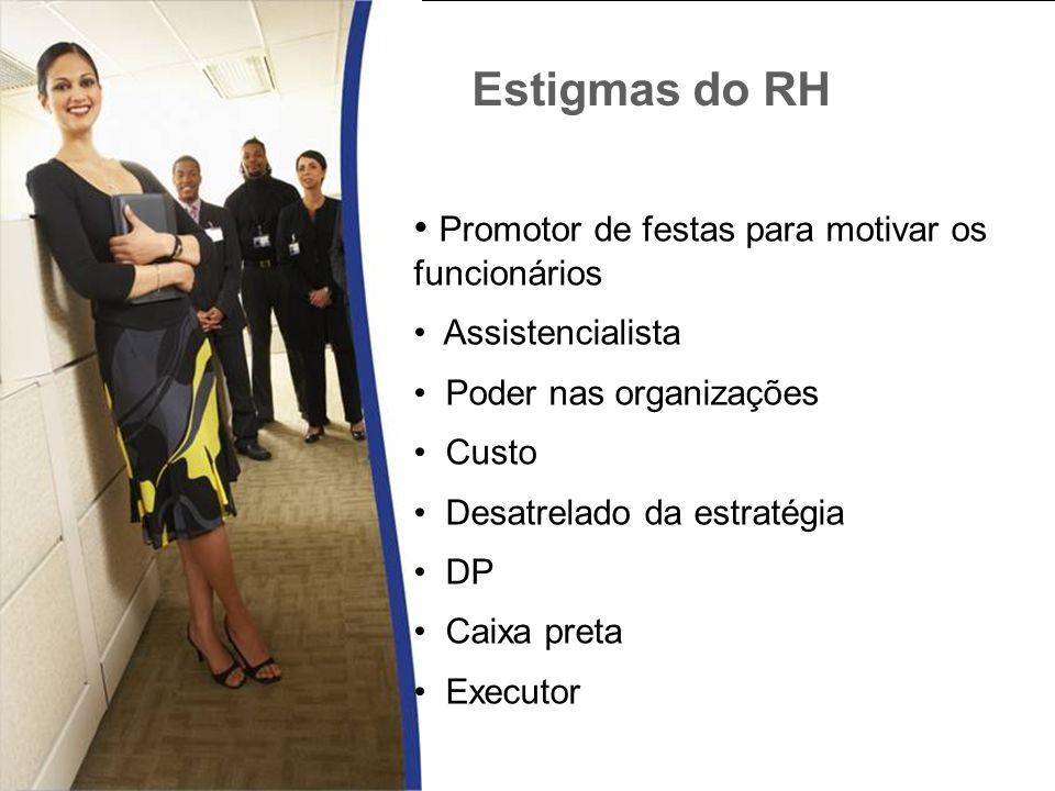Estigmas do RH Promotor de festas para motivar os funcionários Assistencialista Poder nas organizações Custo Desatrelado da estratégia DP Caixa preta Executor