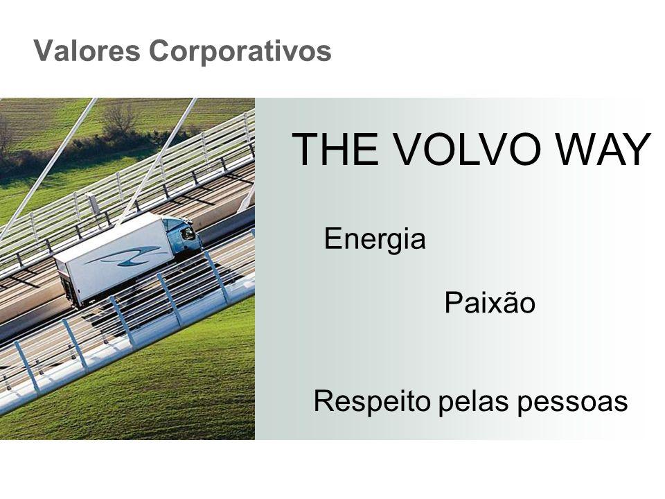 Energia Respeito pelas pessoas Paixão Valores Corporativos THE VOLVO WAY