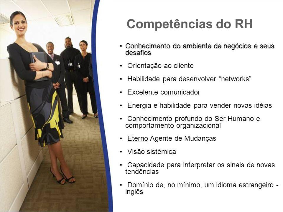 Conhecimento do ambiente de negócios e seus desafiosConhecimento do ambiente de negócios e seus desafios Orientação ao cliente Habilidade para desenvo