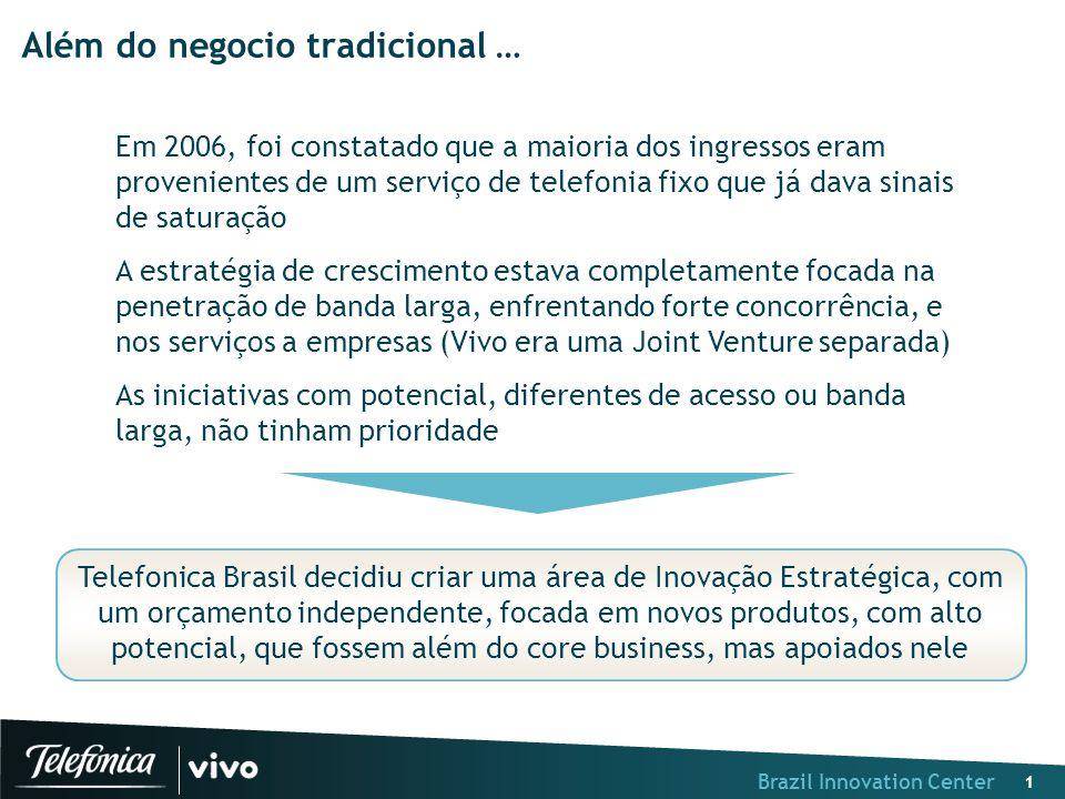 Brazil Innovation Center 1 Além do negocio tradicional … Em 2006, foi constatado que a maioria dos ingressos eram provenientes de um serviço de telefo