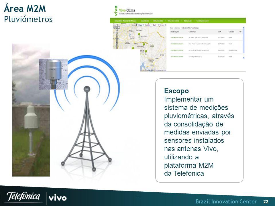 Brazil Innovation Center 22 Área M2M Pluviómetros Escopo Implementar um sistema de medições pluviométricas, através da consolidação de medidas enviada