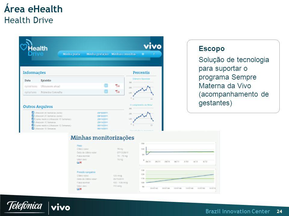 Brazil Innovation Center 24 Área eHealth Health Drive Escopo Solução de tecnologia para suportar o programa Sempre Materna da Vivo (acompanhamento de