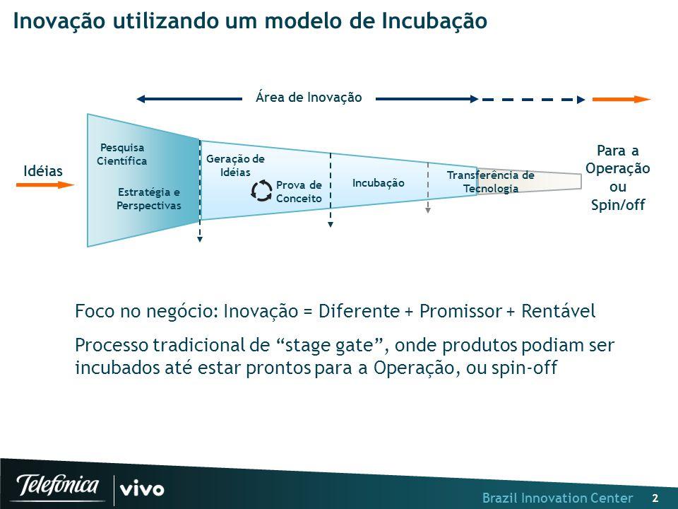Brazil Innovation Center 2 Inovação utilizando um modelo de Incubação Estratégia e Perspectivas Pesquisa Científica Geração de Idéias Incubação Transf