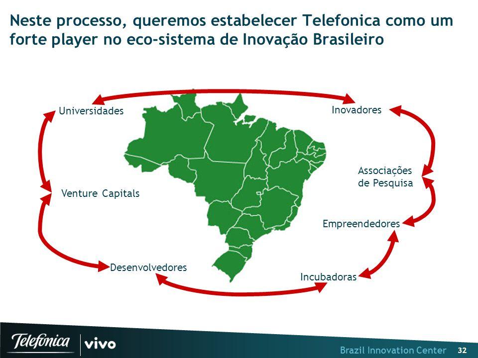 Brazil Innovation Center 32 Universidades Empreendedores Inovadores Venture Capitals Desenvolvedores Associações de Pesquisa Incubadoras Neste process
