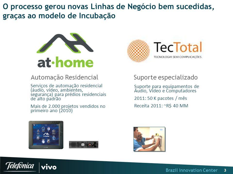 Brazil Innovation Center 3 O processo gerou novas Linhas de Negócio bem sucedidas, graças ao modelo de Incubação Suporte para equipamentos de Áudio, V