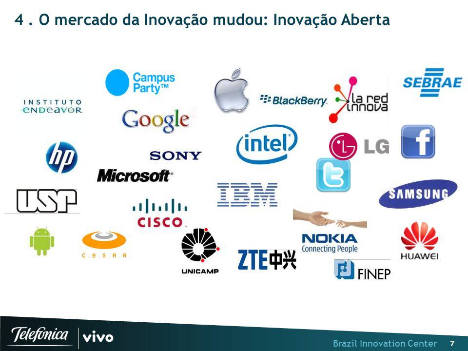 Brazil Innovation Center 7 4. O mercado da Inovação mudou: Inovação Aberta