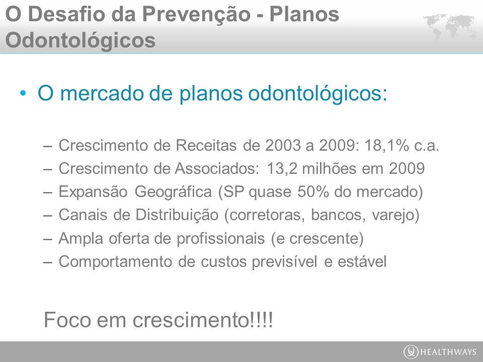 O mercado de planos odontológicos: –Crescimento de Receitas de 2003 a 2009: 18,1% c.a.