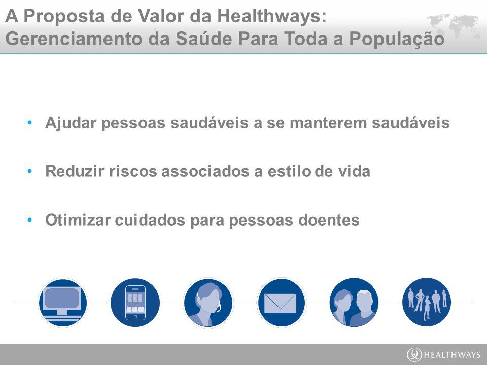 A Proposta de Valor da Healthways: Gerenciamento da Saúde Para Toda a População Ajudar pessoas saudáveis a se manterem saudáveis Reduzir riscos associados a estilo de vida Otimizar cuidados para pessoas doentes