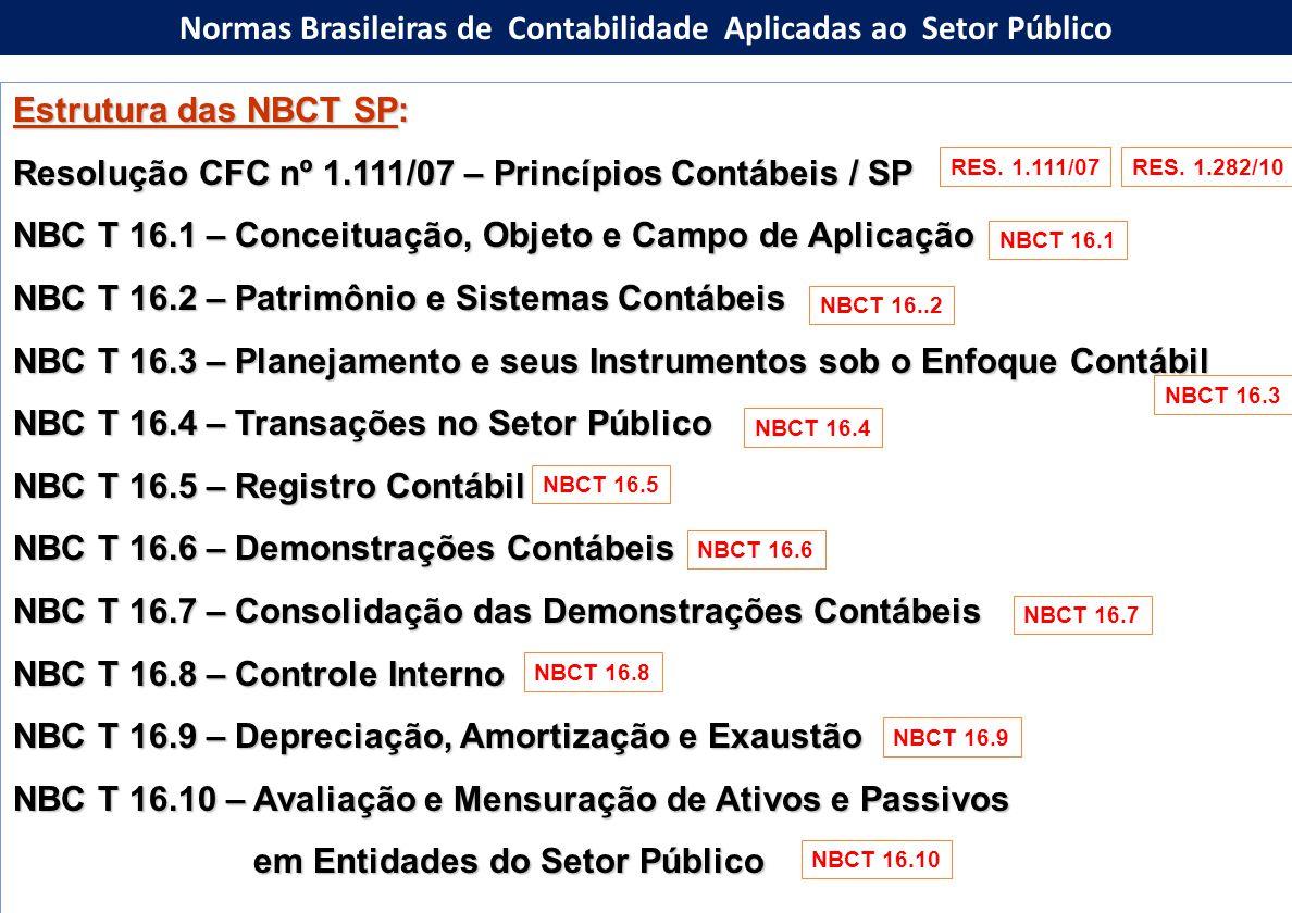 Estrutura das NBCT SP: Resolução CFC nº 1.111/07 – Princípios Contábeis / SP NBC T 16.1 – Conceituação, Objeto e Campo de Aplicação NBC T 16.2 – Patri