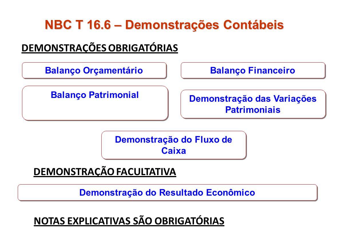 Balanço Orçamentário Balanço Financeiro Balanço Patrimonial Demonstração das Variações Patrimoniais Demonstração do Fluxo de Caixa Demonstração do Resultado Econômico DEMONSTRAÇÕES OBRIGATÓRIAS DEMONSTRAÇÃO FACULTATIVA FONTE: STN NBC T 16.6 – Demonstrações Contábeis NOTAS EXPLICATIVAS SÃO OBRIGATÓRIAS