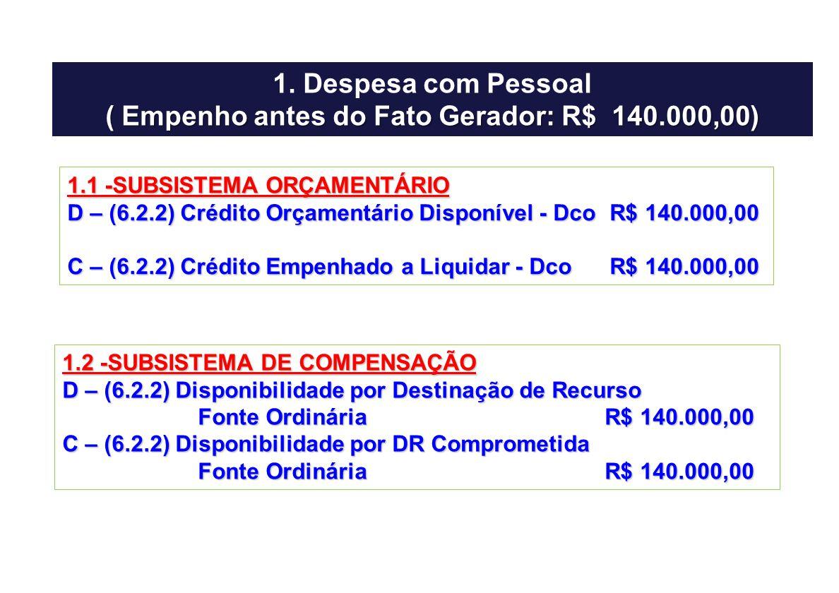 1. Despesa com Pessoal ( Empenho antes do Fato Gerador: R$ 140.000,00) 1.1 -SUBSISTEMA ORÇAMENTÁRIO D – (6.2.2) Crédito Orçamentário Disponível - DcoR