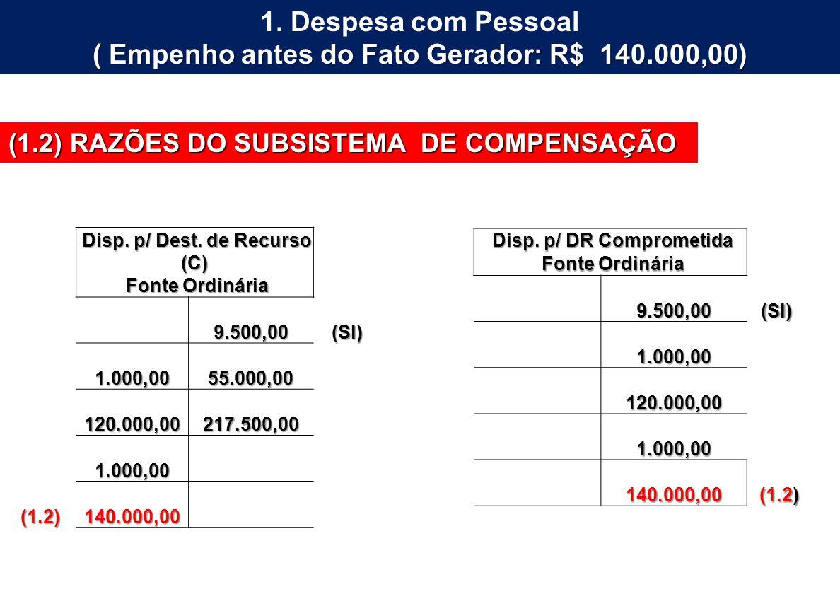 1. Despesa com Pessoal ( Empenho antes do Fato Gerador: R$ 140.000,00) (29.1) RAZÕES DO SUBSISTEMA ORÇAMENTÁRIO (1.2) RAZÕES DO SUBSISTEMA DE COMPENSA