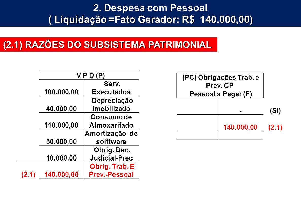 2. Despesa com Pessoal ( Liquidação =Fato Gerador: R$ 140.000,00) (2.1) RAZÕES DO SUBSISTEMA PATRIMONIAL (PC) Obrigações Trab. e Prev. CP Pessoal a Pa