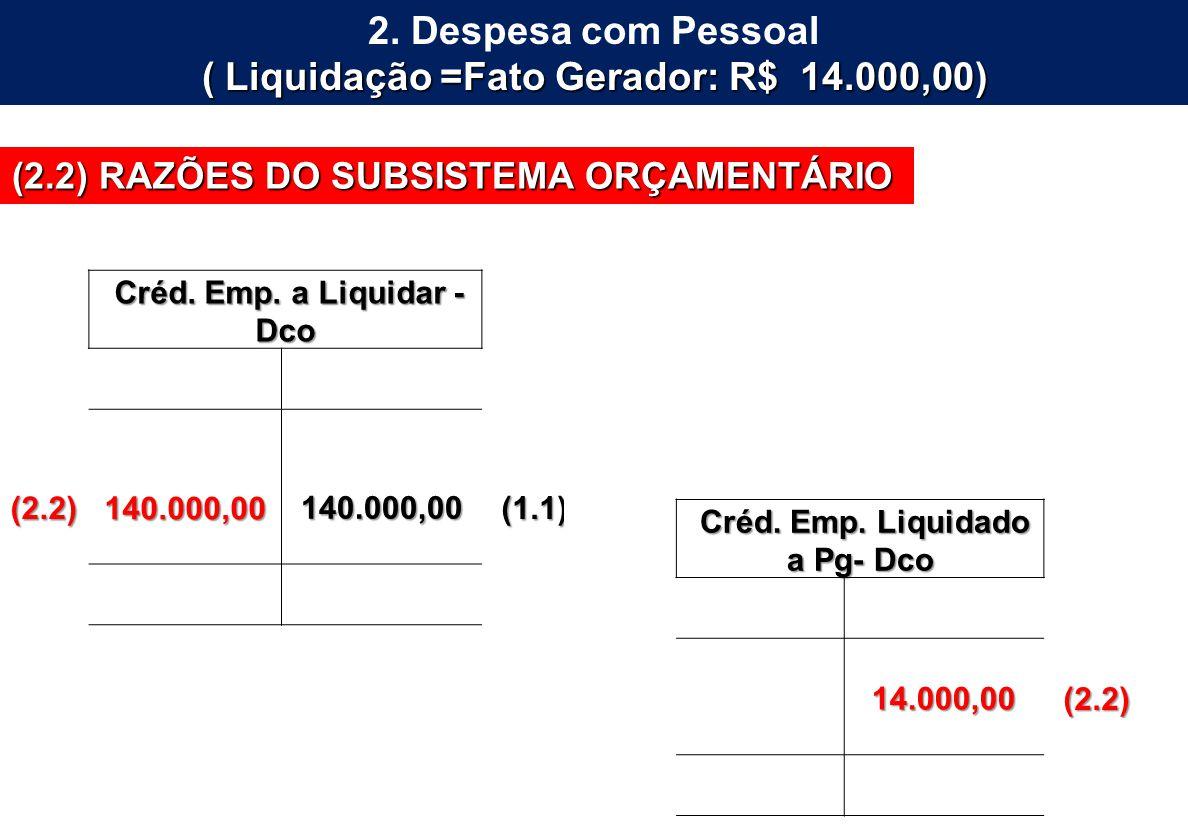 2. Despesa com Pessoal ( Liquidação =Fato Gerador: R$ 14.000,00) (2.2) RAZÕES DO SUBSISTEMA ORÇAMENTÁRIO Créd. Emp. a Liquidar - Dco Créd. Emp. a Liqu