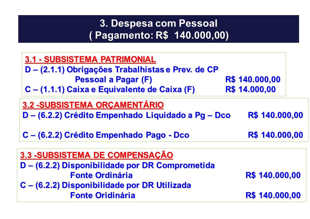 3. Despesa com Pessoal ( Pagamento: R$ 140.000,00) 3.1 - SUBSISTEMA PATRIMONIAL D – (2.1.1) Obrigações Trabalhistas e Prev. de CP Pessoal a Pagar (F)R