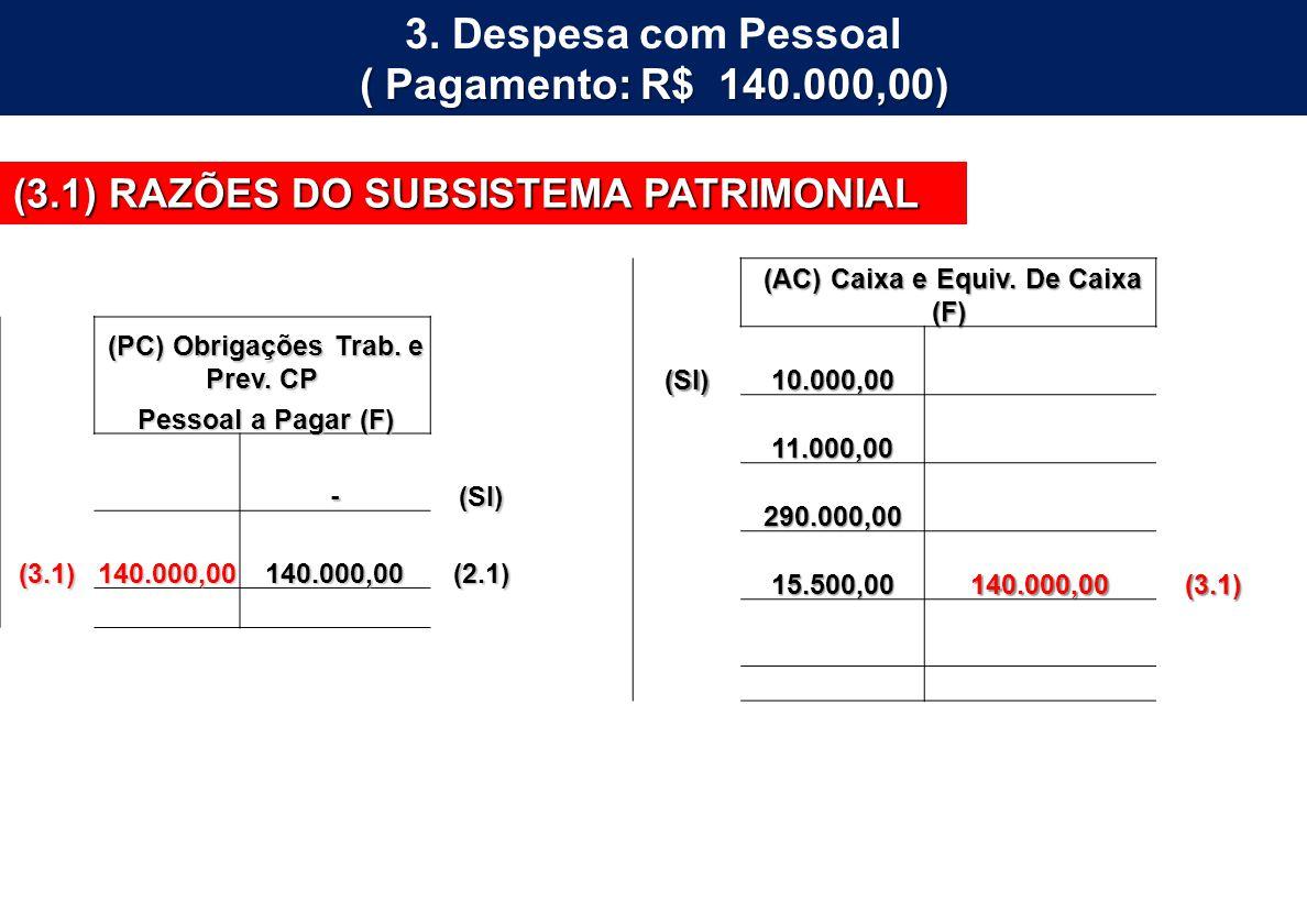 3. Despesa com Pessoal ( Pagamento: R$ 140.000,00) (3.1) RAZÕES DO SUBSISTEMA PATRIMONIAL (PC) Obrigações Trab. e Prev. CP (PC) Obrigações Trab. e Pre