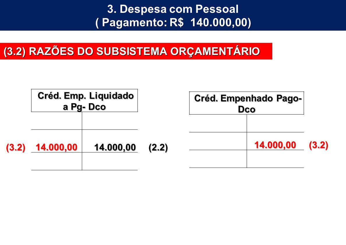 3. Despesa com Pessoal ( Pagamento: R$ 140.000,00) (3.2) RAZÕES DO SUBSISTEMA ORÇAMENTÁRIO Créd. Emp. Liquidado a Pg- Dco Créd. Emp. Liquidado a Pg- D