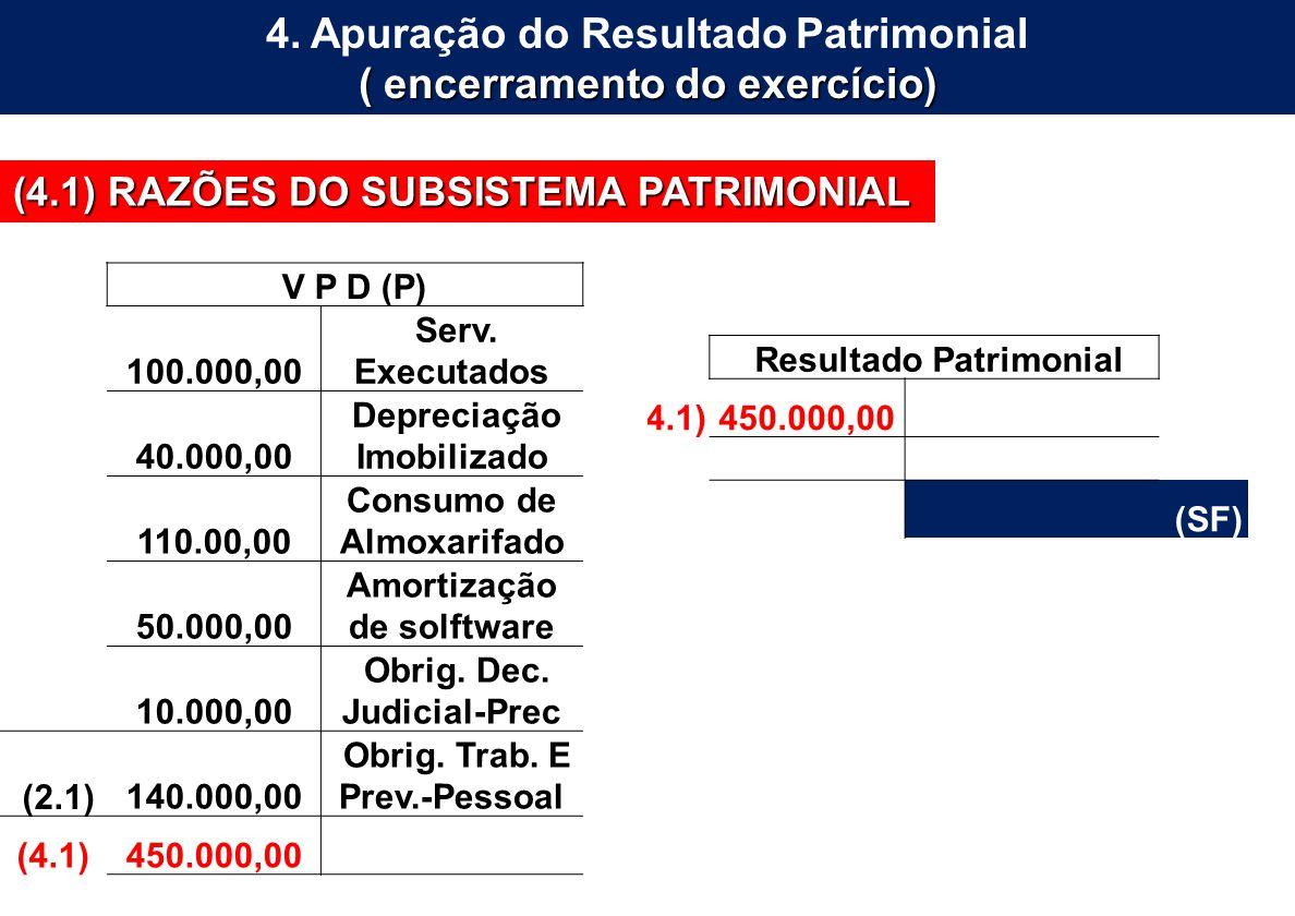 4. Apuração do Resultado Patrimonial ( encerramento do exercício) (4.1) RAZÕES DO SUBSISTEMA PATRIMONIAL Resultado Patrimonial (4.1)450.000,00 (SF) V