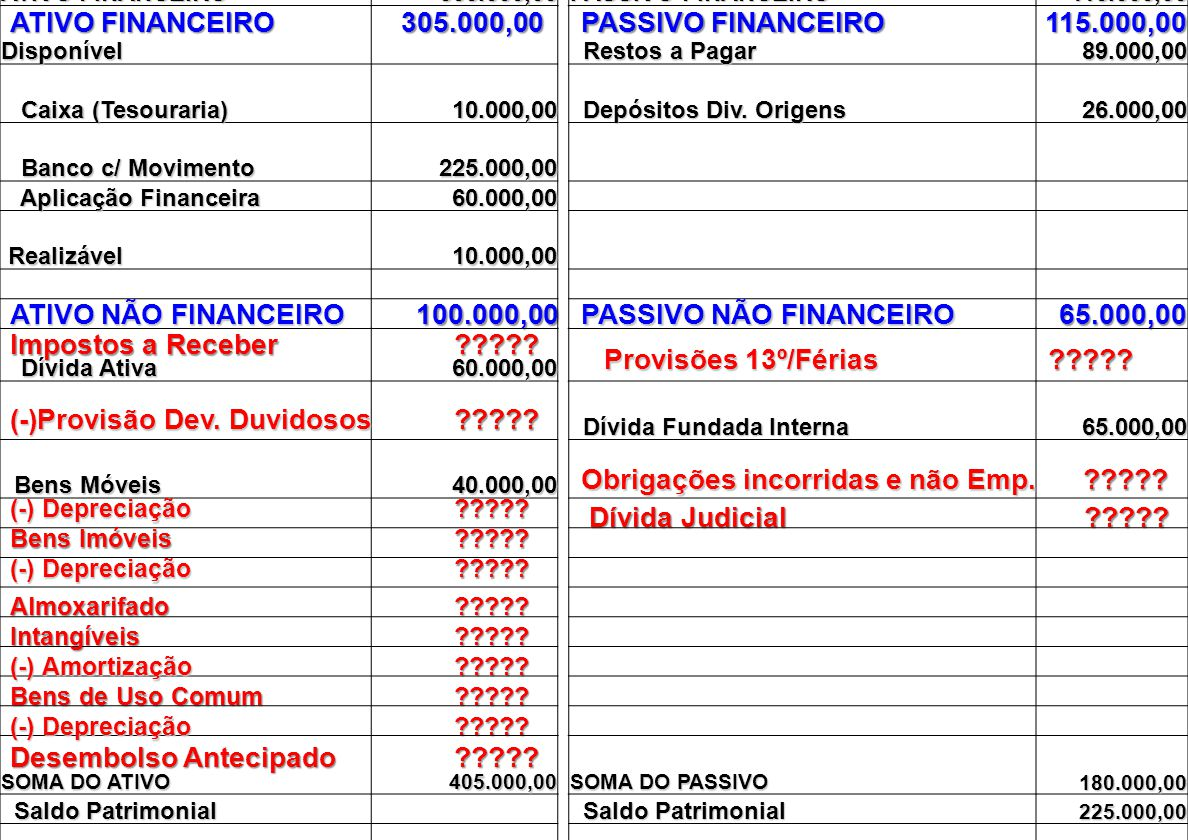 Normas Brasileiras de Contabilidade Aplicadas ao Setor Público IMOBILIZADO 30.