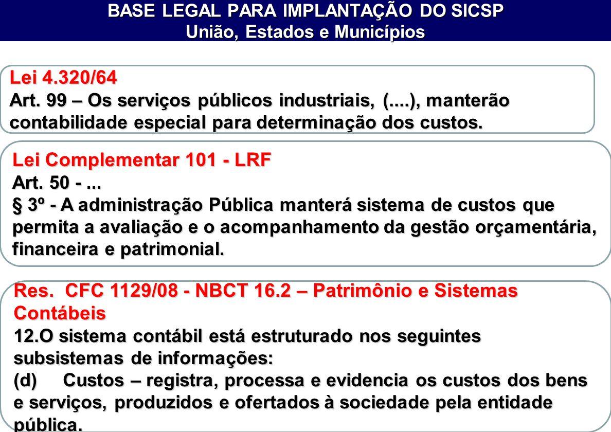 BASE LEGAL PARA IMPLANTAÇÃO DO SICSP União, Estados e Municípios 30 Lei 4.320/64 Art. 99 – Os serviços públicos industriais, (....), manterão contabil