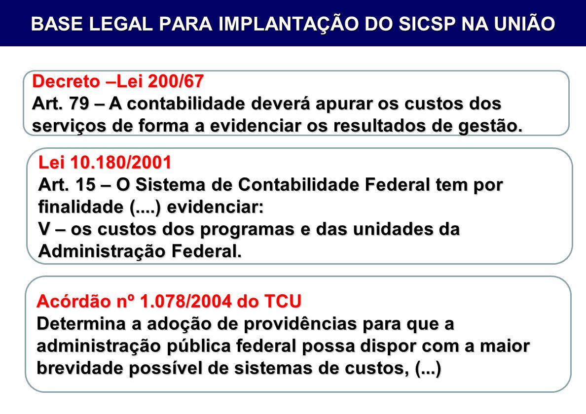 BASE LEGAL PARA IMPLANTAÇÃO DO SICSP NA UNIÃO 31 Lei 10.180/2001 Art.
