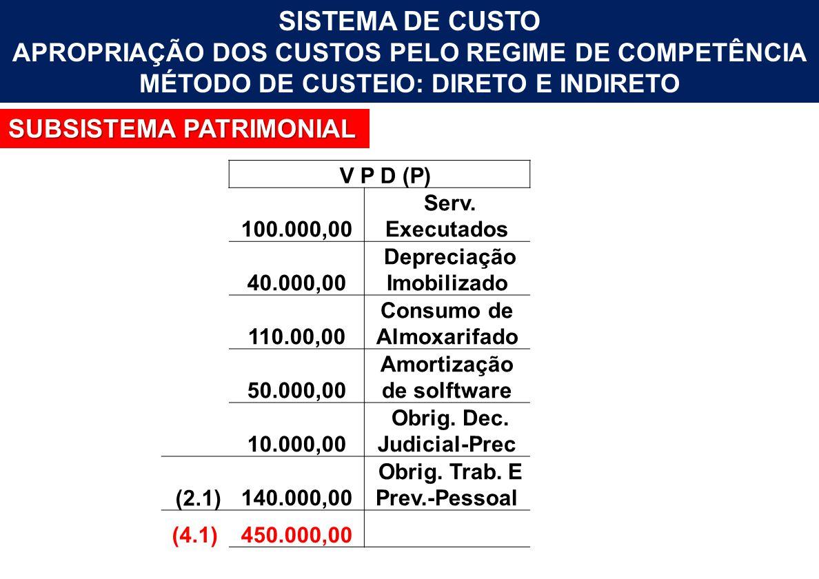 SISTEMA DE CUSTO APROPRIAÇÃO DOS CUSTOS PELO REGIME DE COMPETÊNCIA MÉTODO DE CUSTEIO: DIRETO E INDIRETO SUBSISTEMA PATRIMONIAL V P D (P) 100.000,00 Se