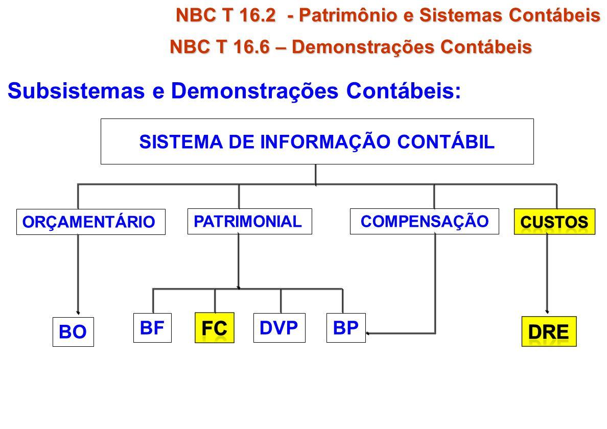 BO ORÇAMENTÁRIO PATRIMONIAL COMPENSAÇÃO DVPBPBF NBC T 16.2 - Patrimônio e Sistemas Contábeis NBC T 16.6 – Demonstrações Contábeis Subsistemas e Demonstrações Contábeis: SISTEMA DE INFORMAÇÃO CONTÁBIL