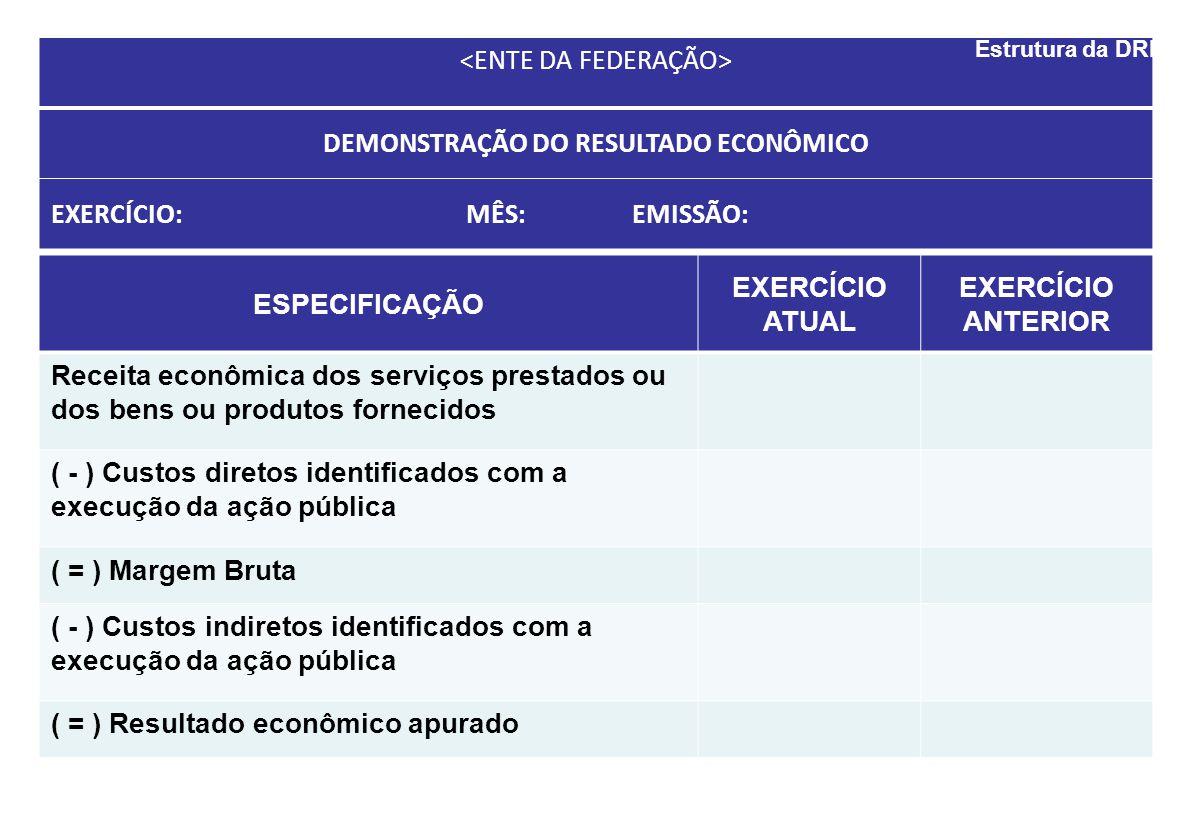 ESPECIFICAÇÃO EXERCÍCIO ATUAL EXERCÍCIO ANTERIOR Receita econômica dos serviços prestados ou dos bens ou produtos fornecidos ( - ) Custos diretos identificados com a execução da ação pública ( = ) Margem Bruta ( - ) Custos indiretos identificados com a execução da ação pública ( = ) Resultado econômico apurado DEMONSTRAÇÃO DO RESULTADO ECONÔMICO EXERCÍCIO: MÊS: EMISSÃO: Estrutura da DRE