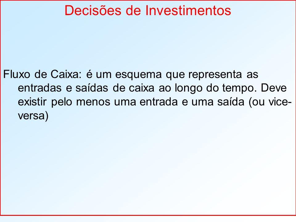 Decisões de Investimentos Fluxo de Caixa: é um esquema que representa as entradas e saídas de caixa ao longo do tempo. Deve existir pelo menos uma ent
