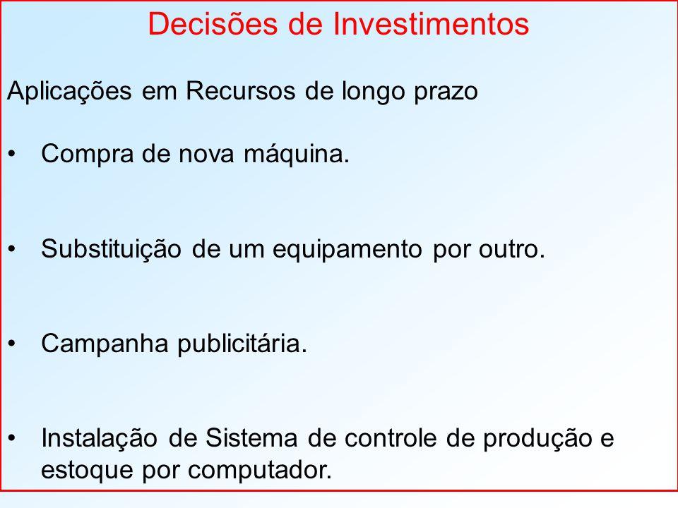 Decisões de Investimentos Aplicações em Recursos de longo prazo Compra de nova máquina. Substituição de um equipamento por outro. Campanha publicitári