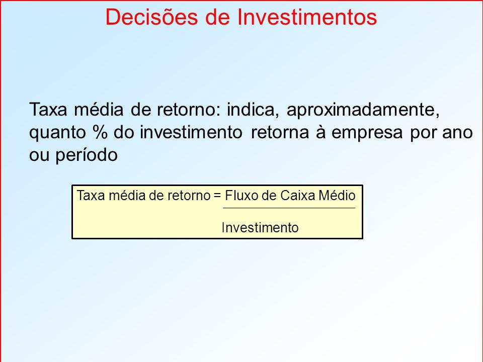 Decisões de Investimentos Taxa média de retorno: indica, aproximadamente, quanto % do investimento retorna à empresa por ano ou período Taxa média de retorno = Fluxo de Caixa Médio Investimento