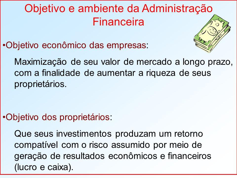 Objetivo econômico das empresas: Maximização de seu valor de mercado a longo prazo, com a finalidade de aumentar a riqueza de seus proprietários. Obje