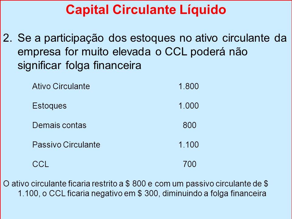 Capital Circulante Líquido 2.Se a participação dos estoques no ativo circulante da empresa for muito elevada o CCL poderá não significar folga finance