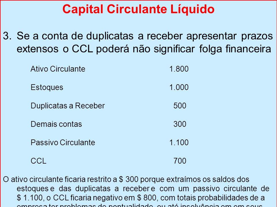 Capital Circulante Líquido 3.Se a conta de duplicatas a receber apresentar prazos extensos o CCL poderá não significar folga financeira Ativo Circulan