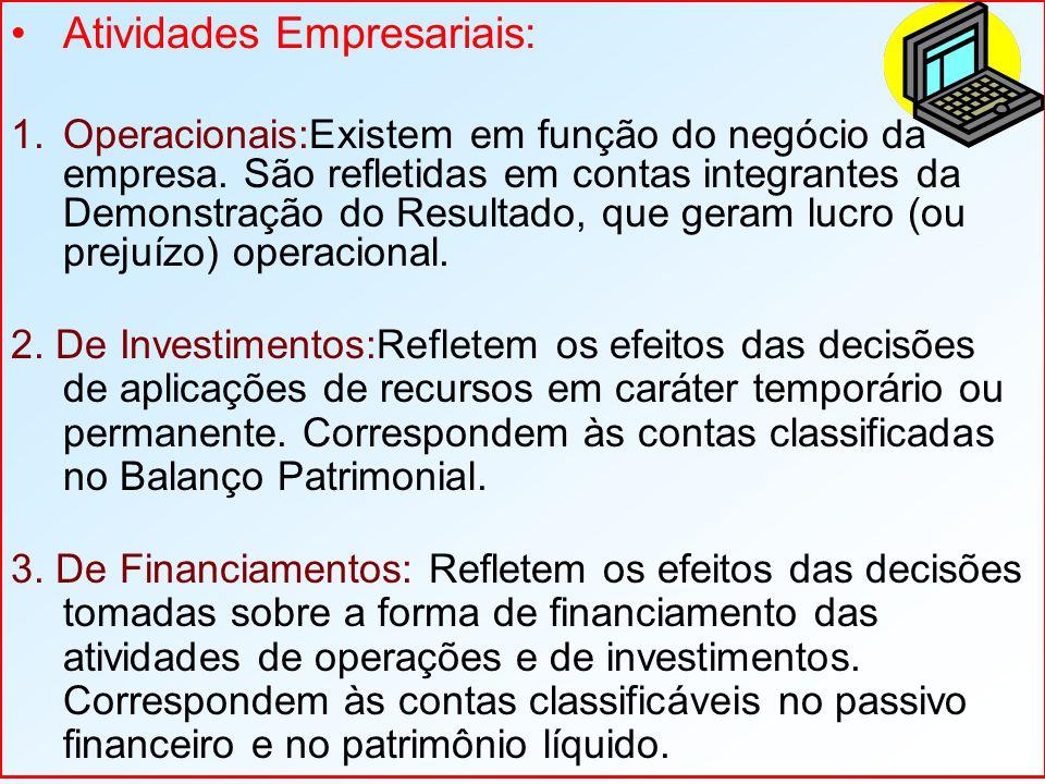 Atividades Empresariais: 1.Operacionais:Existem em função do negócio da empresa.