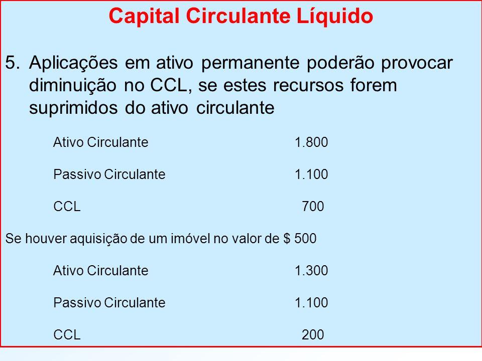 Capital Circulante Líquido 5.Aplicações em ativo permanente poderão provocar diminuição no CCL, se estes recursos forem suprimidos do ativo circulante Ativo Circulante1.800 Passivo Circulante1.100 CCL 700 Se houver aquisição de um imóvel no valor de $ 500 Ativo Circulante1.300 Passivo Circulante1.100 CCL 200